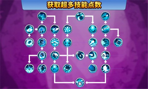 猴子塔防6最新截图