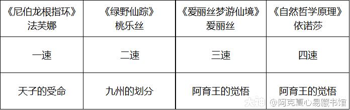 幻书启世录龟鹤灯阵容推荐